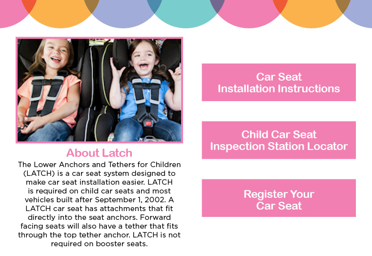 LATCH SYSTEM FOR CAR SEATS